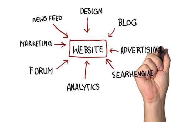 Vai trò của website đối với doanh nghiệp